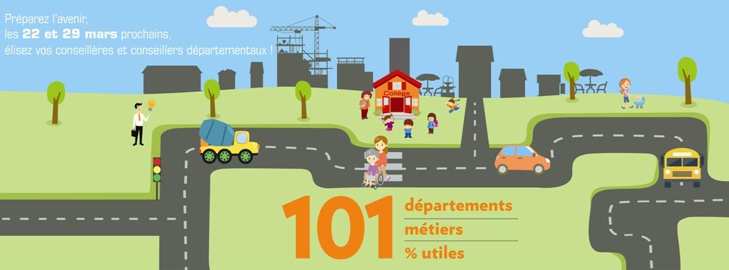 101 départements, 101 métiers, 101% utiles