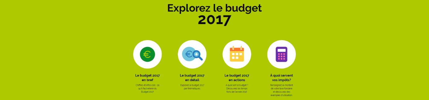 La Loire-Atlantique présente un budget en dataviz