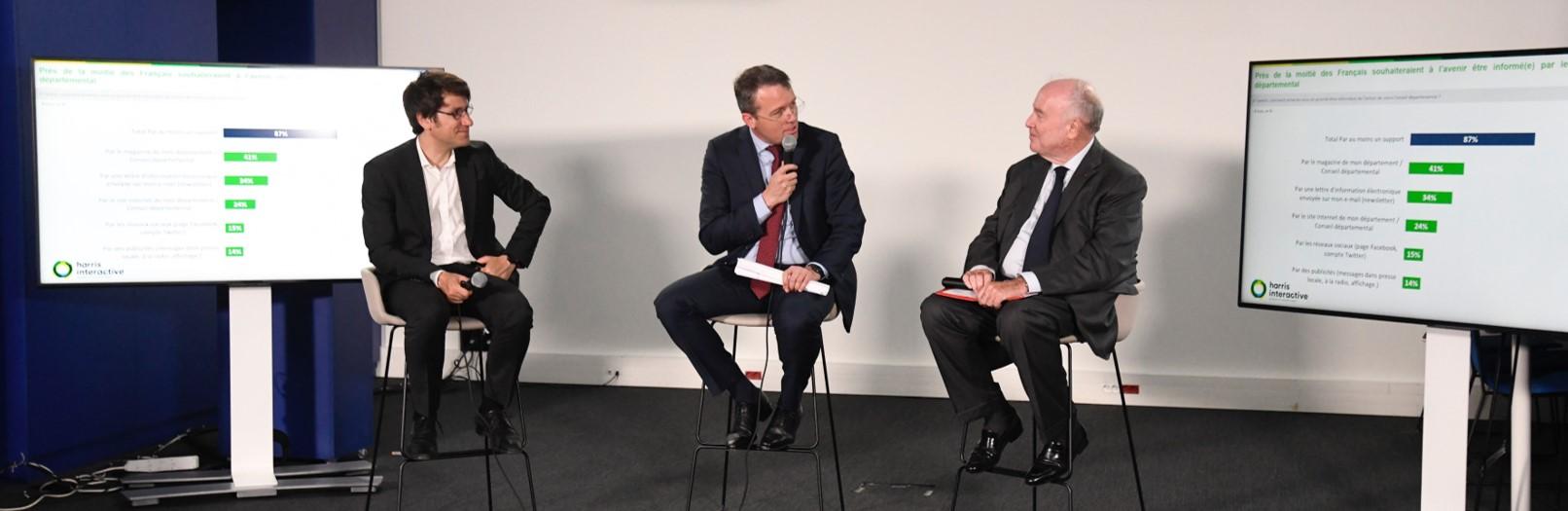 Enquête nationale Département de l'Essonne / Harris Interactive : « Quel rôle peut encore jouer l'institution départementale au XXIe siècle ? »
